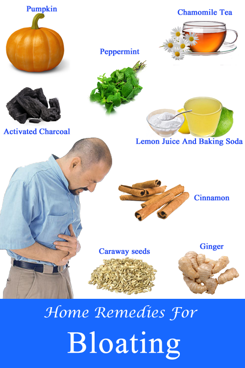 Picture of different home remedies for bloating